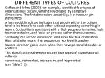 different types of cultures