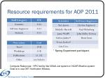 resource requirements for aop 2011