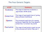 the four generic targets