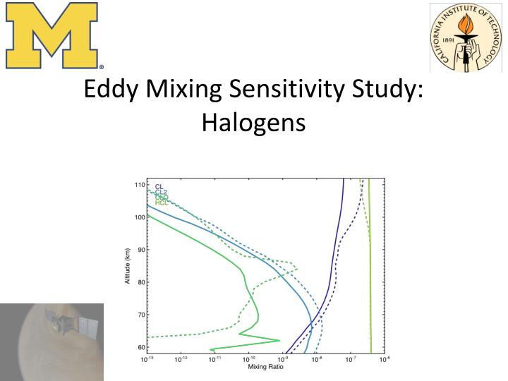 Eddy Mixing Sensitivity Study: