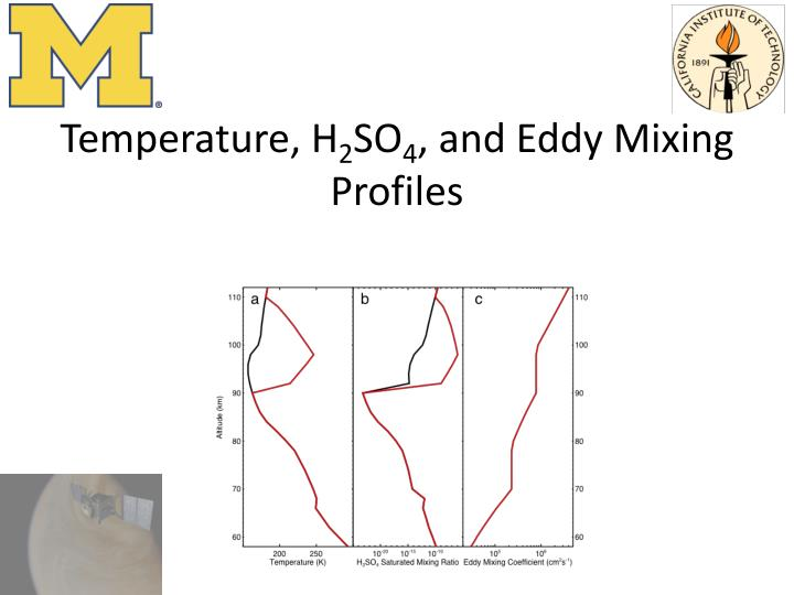 Temperature h 2 so 4 and eddy mixing profiles
