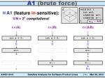 a1 brute force
