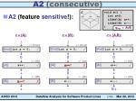 a2 consecutive