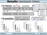 results analysis time1
