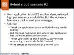 hybrid cloud scenario 2