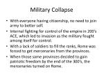 military collapse