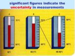 significant figures indicate the uncertainty in measurements