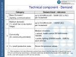 technical component demand