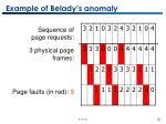 example of belady s anomaly
