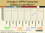 change in gpra outcomes intake to last wave