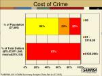 cost of crime