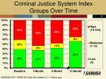criminal justice system index groups over time