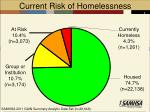 current risk of homelessness