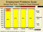 employment problems scale groups over time subset to those employed