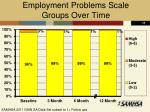 employment problems scale groups over time