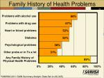 family history of health problems