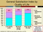 general satisfaction index by quality of life