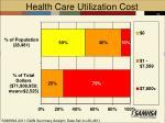 health care utilization cost