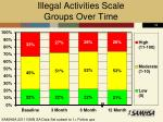 illegal activities scale groups over time