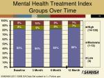 mental health treatment index groups over time