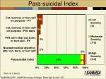 para suicidal index