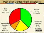 past year mental health disorders