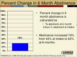 percent change in 6 month abstinence
