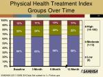 physical health treatment index groups over time