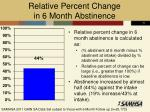 relative percent change in 6 month abstinence