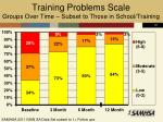training problems scale groups over time subset to those in school training