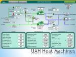 uah heat machines