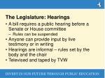 the legislature hearings