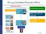 rv 144 correlates discovery effort
