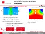 accumulation layer and electric field simulation