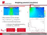 weighting potential simulation