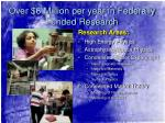 over 6 million per year in federally funded research