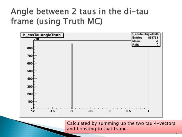 Angle between 2 taus in the di tau frame using truth mc