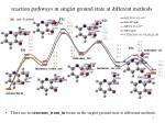 reaction pathways in singlet ground state at different methods