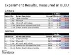 experiment results measured in bleu1