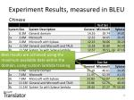 experiment results measured in bleu3