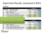 experiment results measured in bleu5