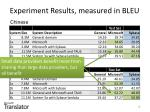 experiment results measured in bleu7