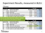 experiment results measured in bleu8