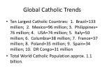 global catholic trends2