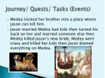 journey quests tasks events2