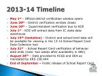 2013 14 timeline