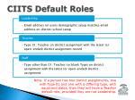 ciits default roles