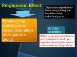 ringlemann effect