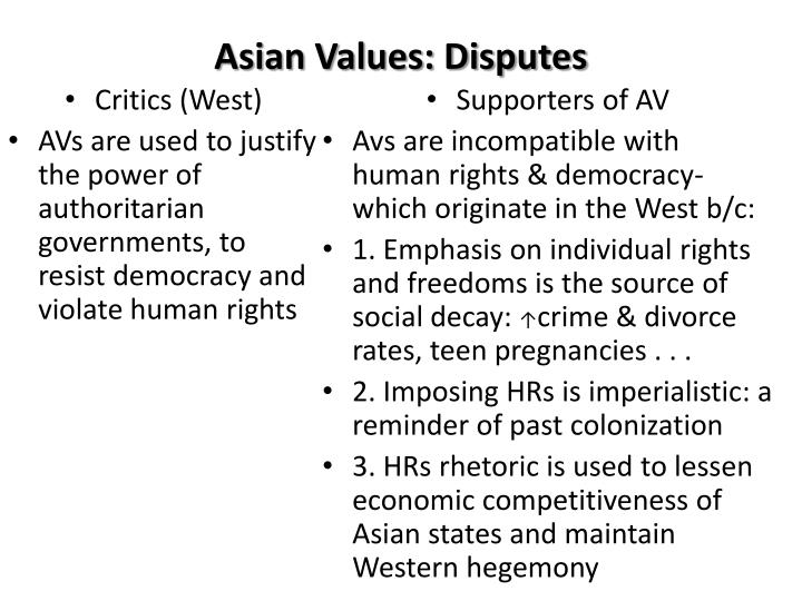 Asian values disputes