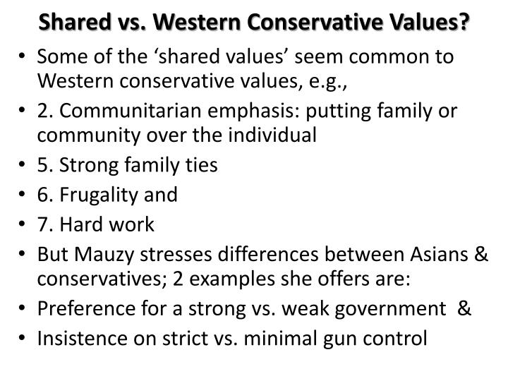 Shared vs. Western Conservative Values?